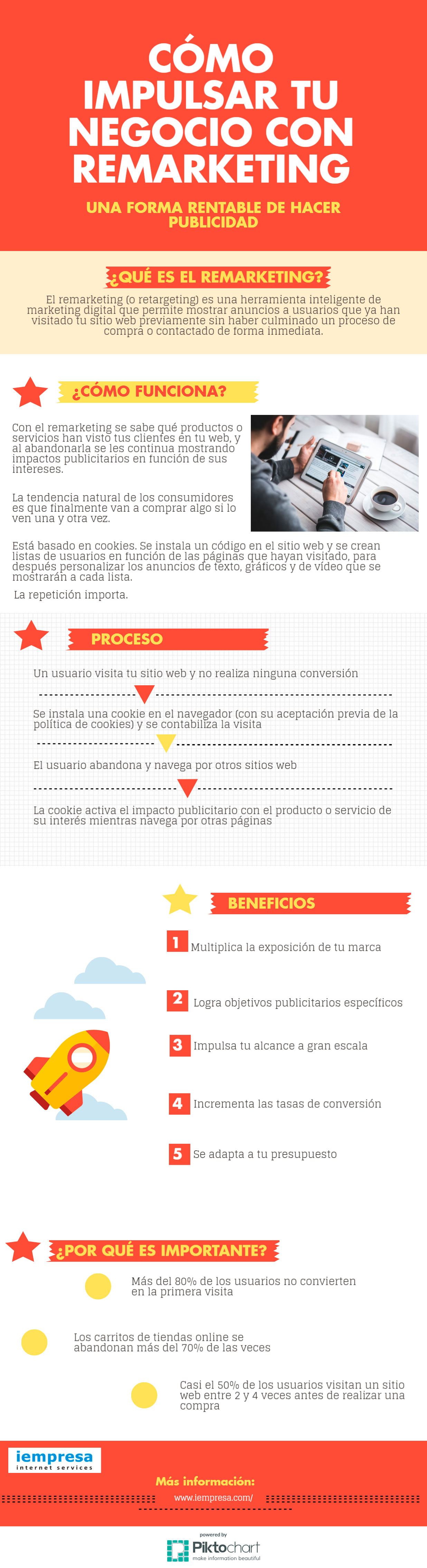 Infografia remarketing